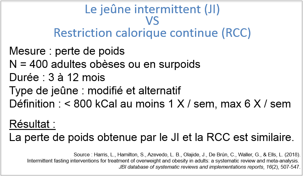 Diètes émergentes : le jeûne intermitent -1 conférence de Catherine Lefebvre au Congrès annuel de médecine 2019 - Médecins francophones du Canada