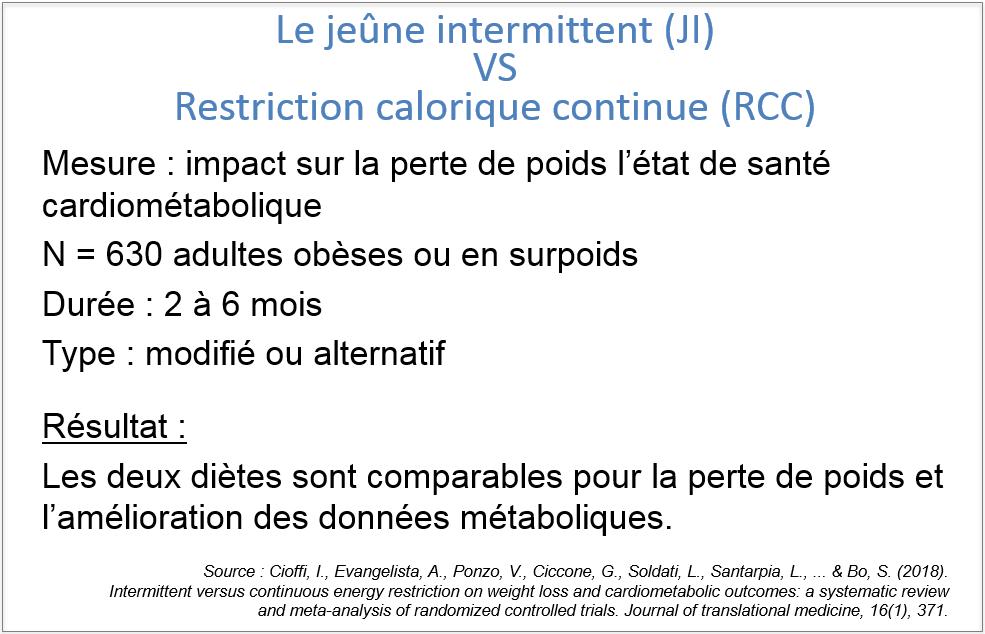 Diètes émergentes : le jeûne intermitent -2 conférence de Catherine Lefebvre au Congrès annuel de médecine 2019 - Médecins francophones du Canada